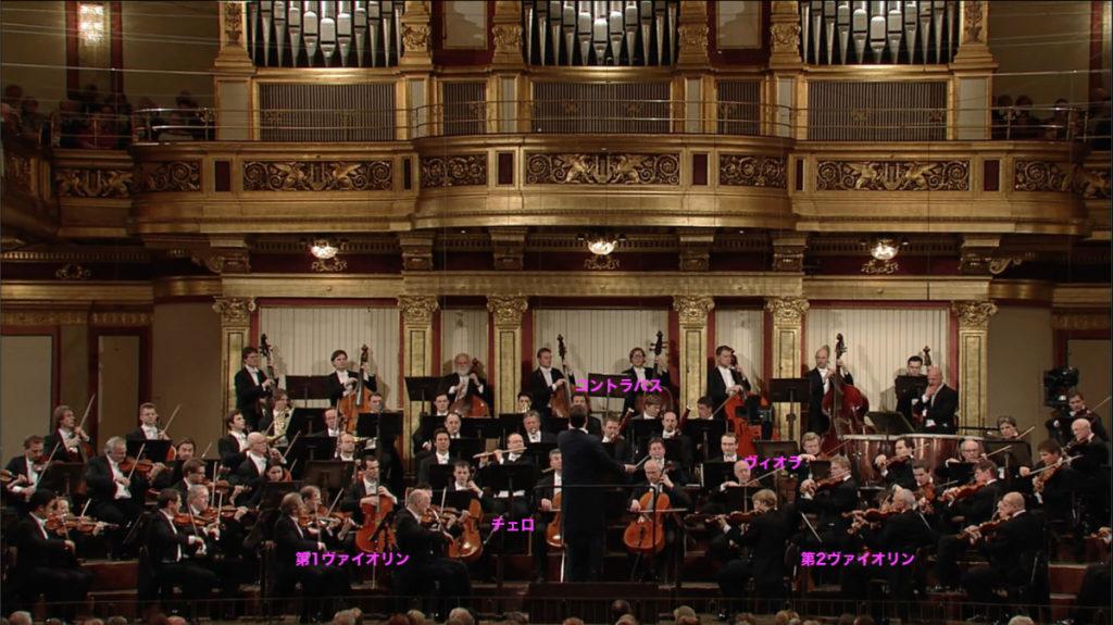 ベートーヴェンの交響曲第6番「田園」を演奏するウィーンフィルとクリスティアン・ティーレマン (c) C Major