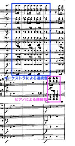 ベートーヴェン ピアノ協奏曲第5番「皇帝」第1楽章。ブライトコプフ版