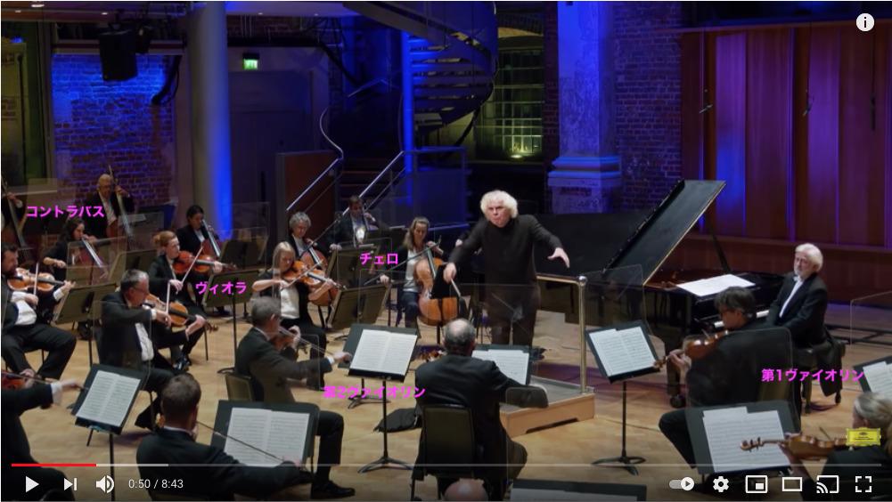 ロンドン交響楽団の弦楽器の配置