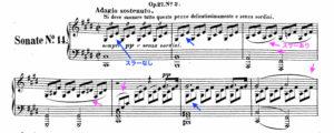 ベートーヴェンのピアノ・ソナタ第14番「月光」の第1楽章(ブライトコプフ版)