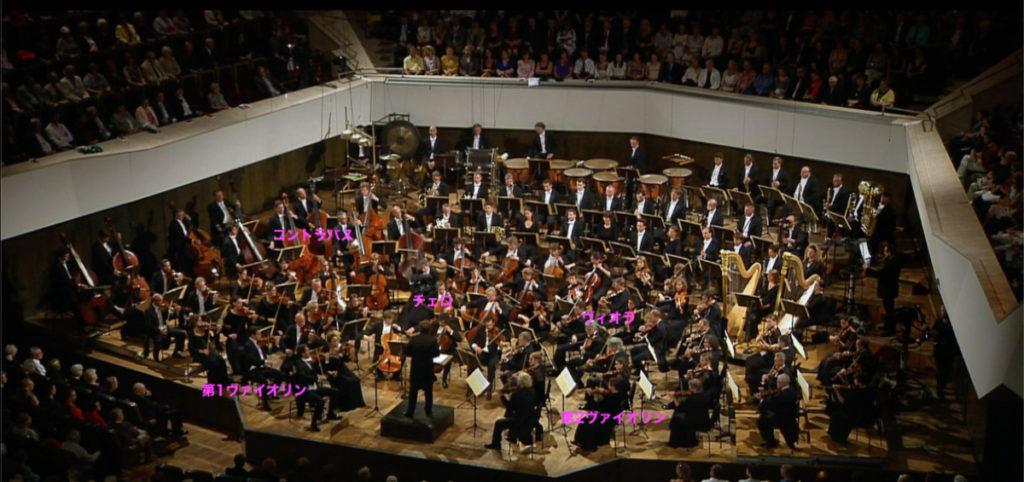 対向配置でマーラー交響曲第9番の第1楽章を演奏リッカルド・シャイーとゲヴァントハウス管(2013年9月6-8日)。(c) Accentus Music